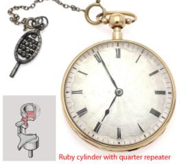 watch  ruby cylinder. Paraschute and bi-metal temperatur
