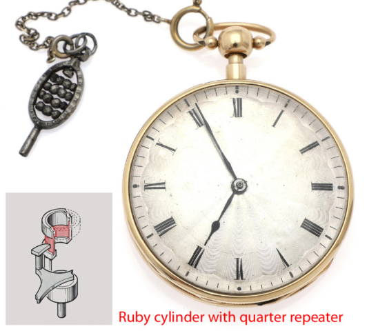 watch  ruby cylinder. Paraschute and bi-metal temperatur